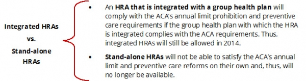 integrated HRAs vs standalone HRAs